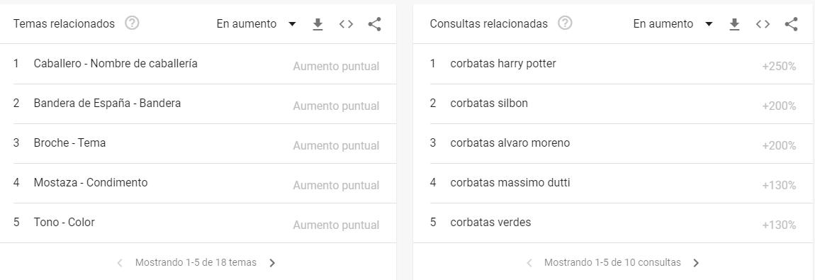 pantallazo de búsqueda de keywords con google trends