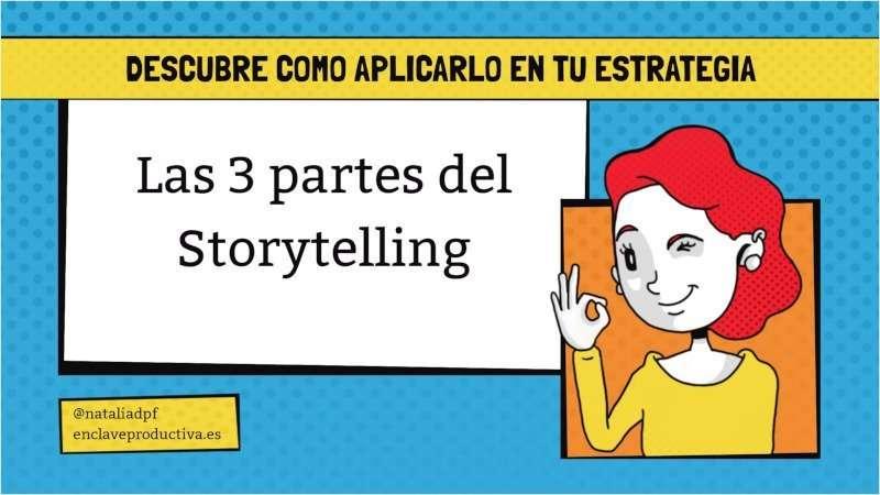 Partes de la una historia