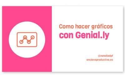 Como hacer gráficos online: ¡Usa Genially!