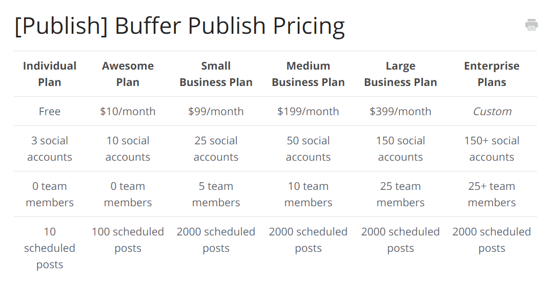buffer-pricing-plans