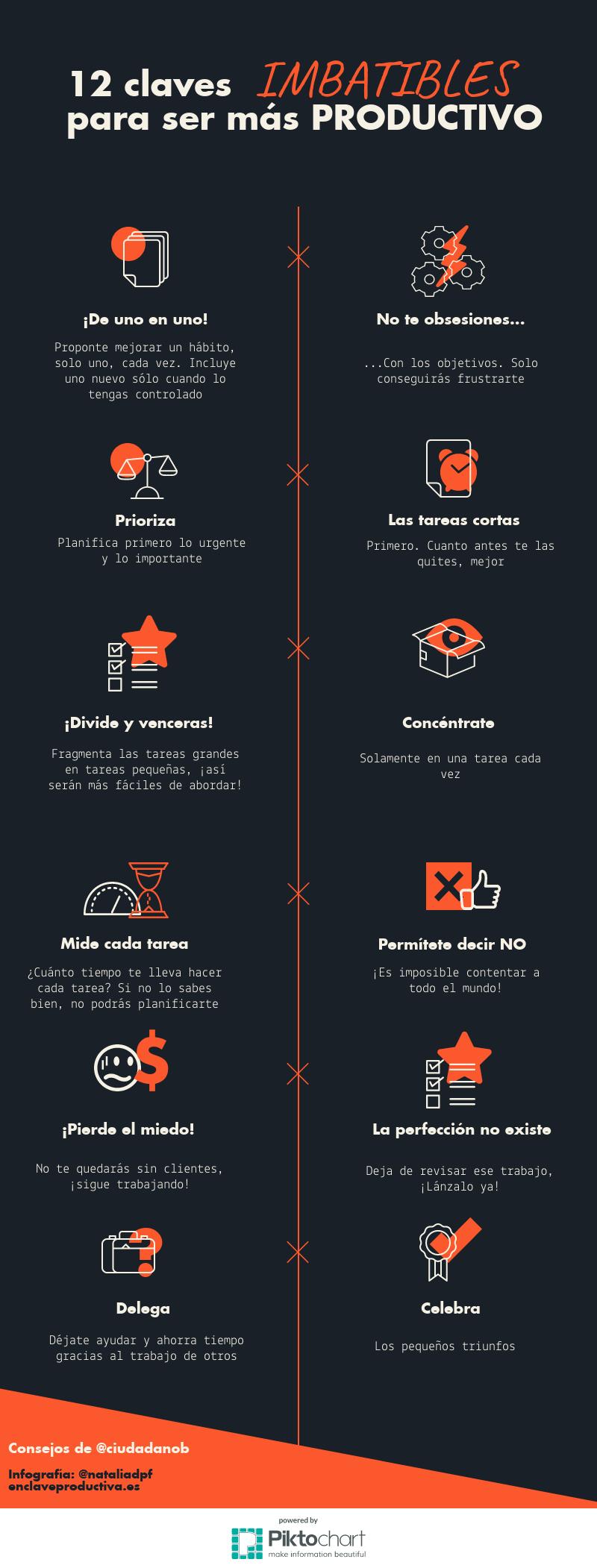 infografia-claves-productividad